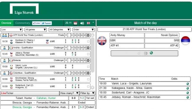 Стратегии ставок на спорт настольный теннис