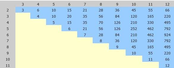 Расчет систем в букмекерской конторе [PUNIQRANDLINE-(au-dating-names.txt) 67