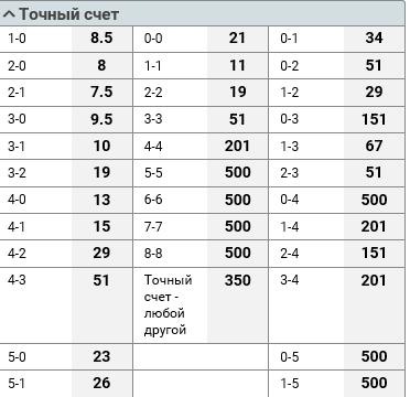 Ставки На Теннис Точный Счет В Гейме
