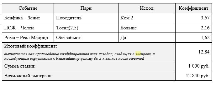 Победитель оставшейся части 2 0 [PUNIQRANDLINE-(au-dating-names.txt) 39