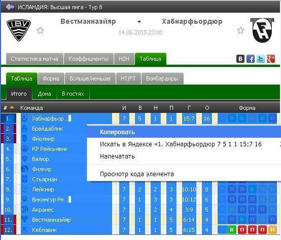 Программа Для Прогноза Ставок Ru